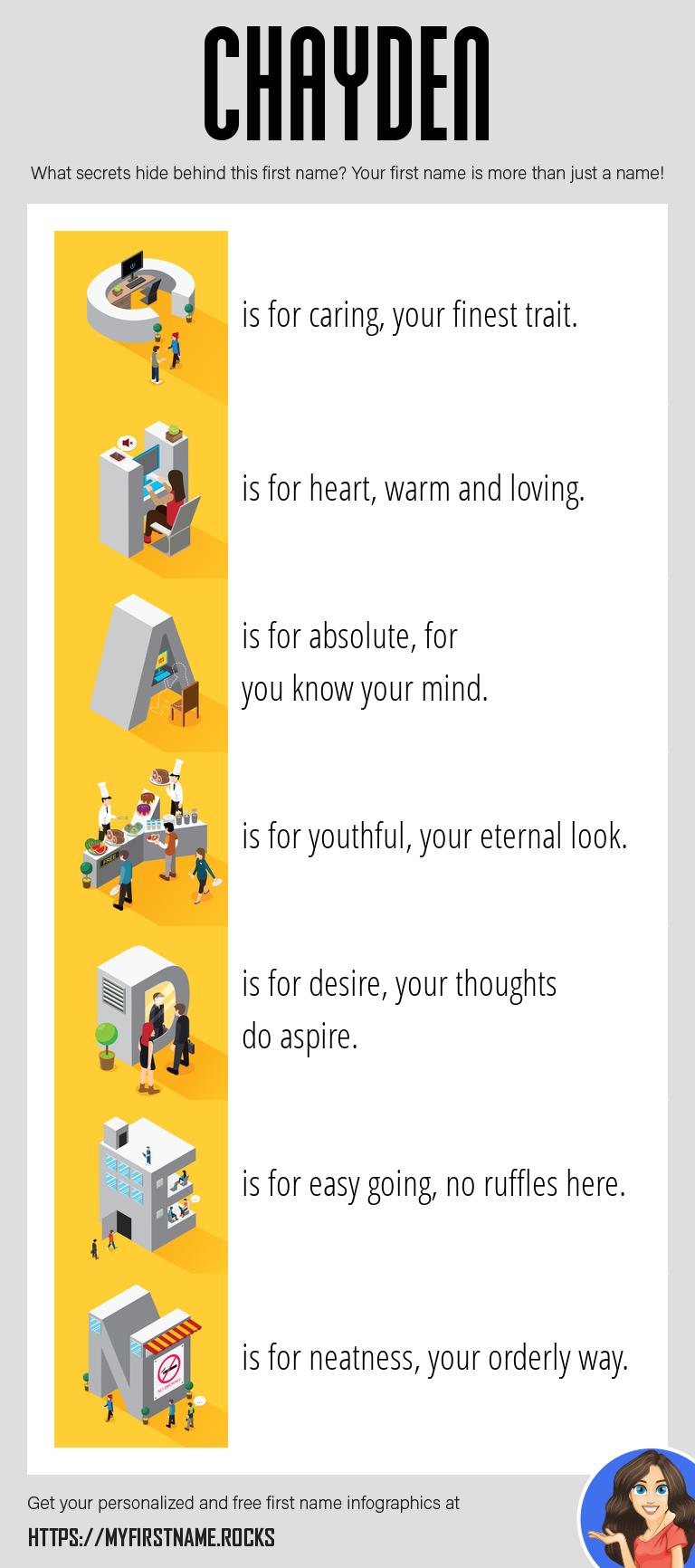 Chayden Infographics