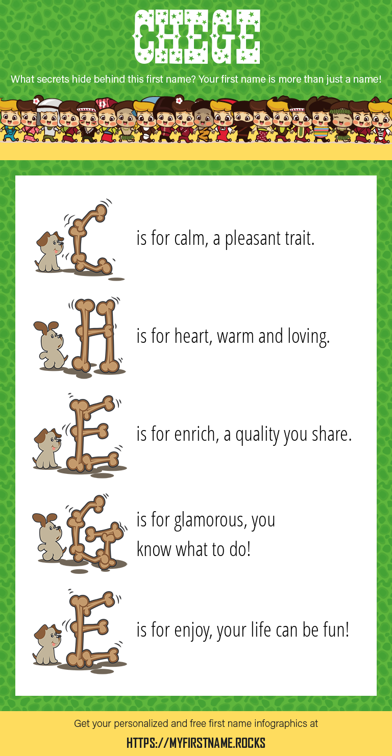 Chege First Name Personality & Popularity