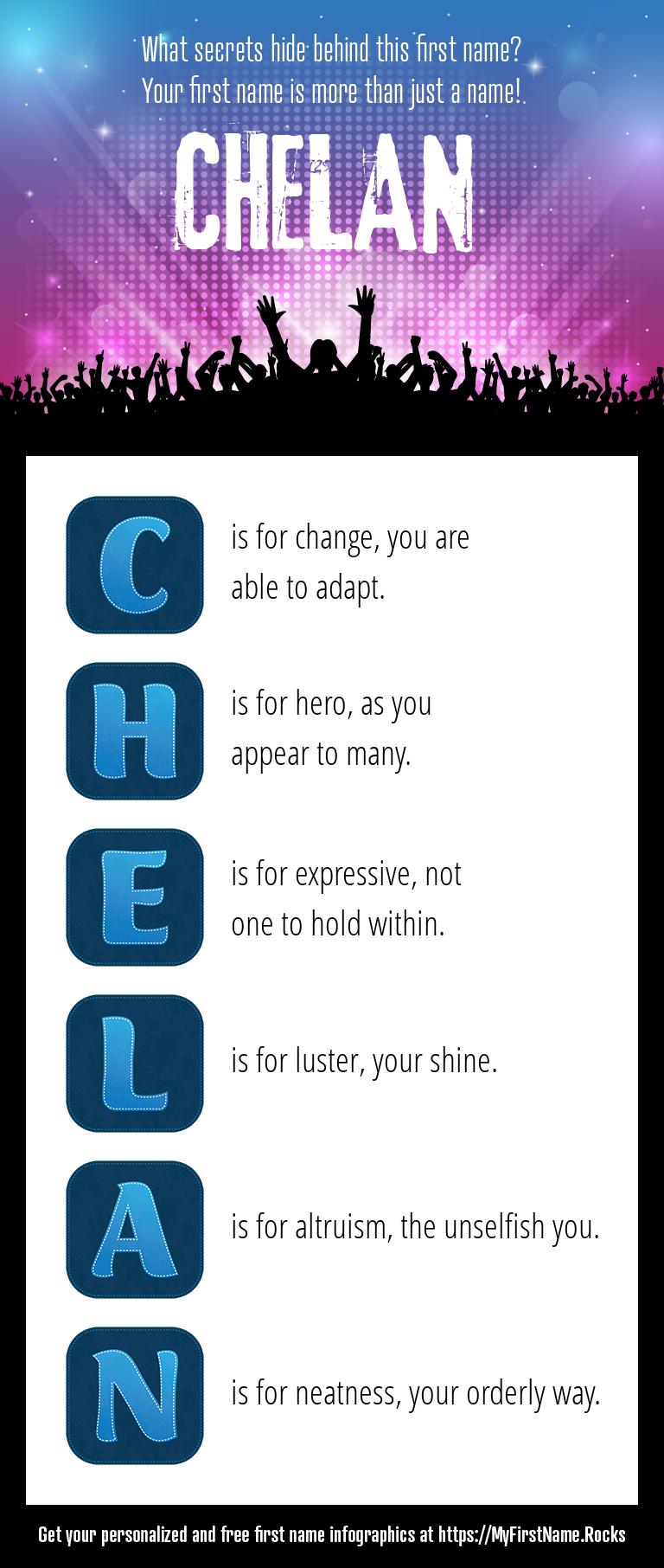 Chelan Infographics