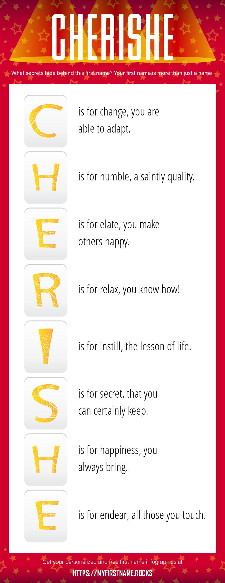Cherishe Infographics