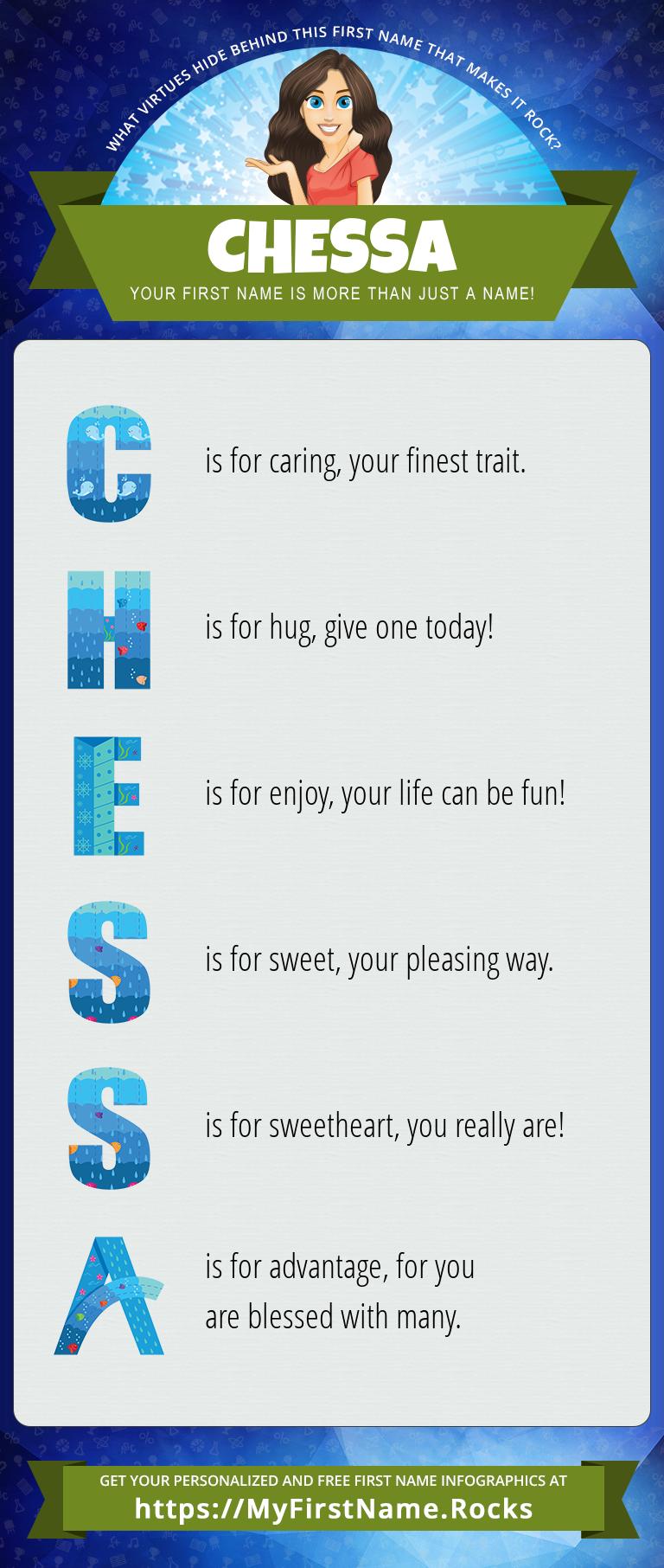 Chessa Infographics