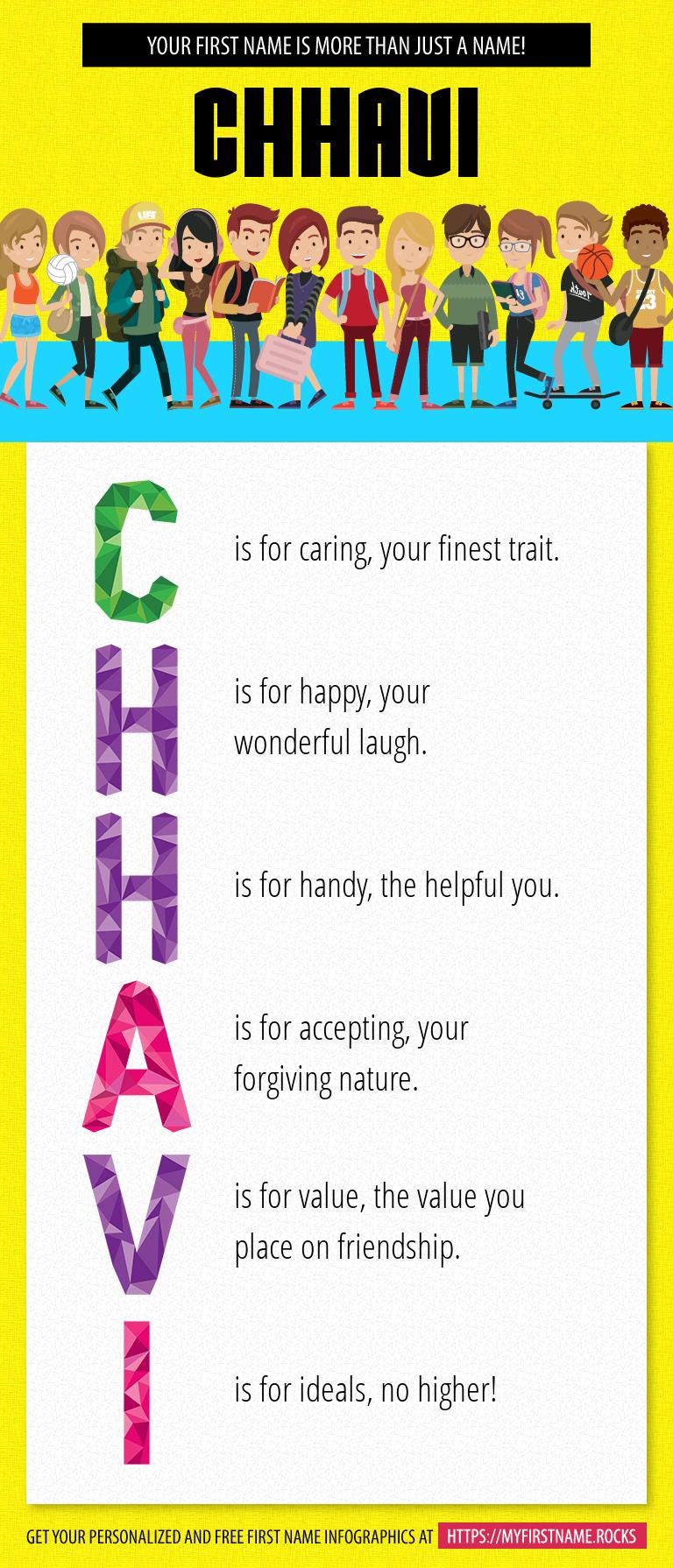 Chhavi Infographics