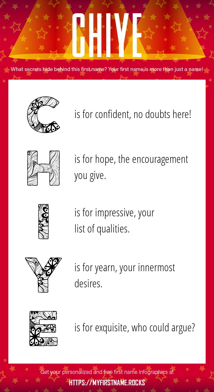 Chiye Infographics