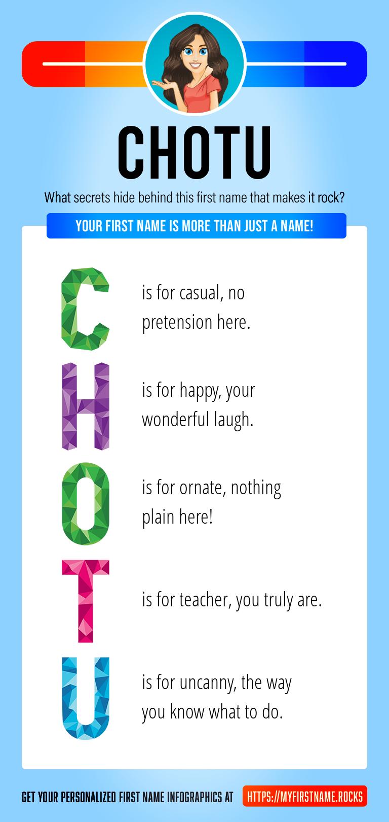 Chotu Infographics