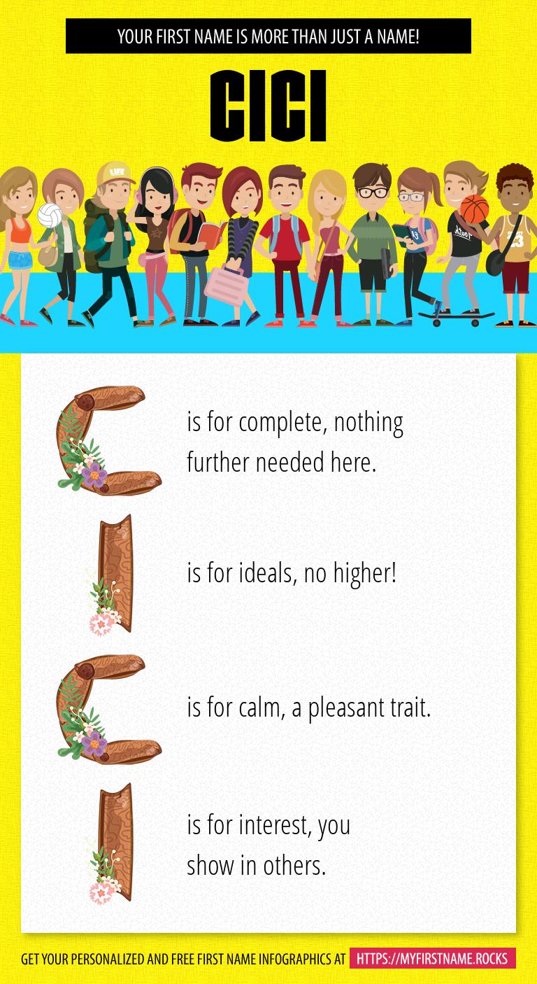 Cici Infographics