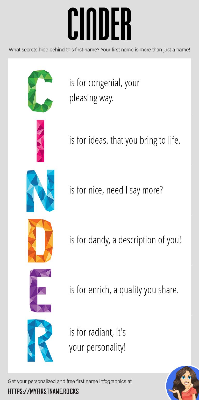 Cinder Infographics