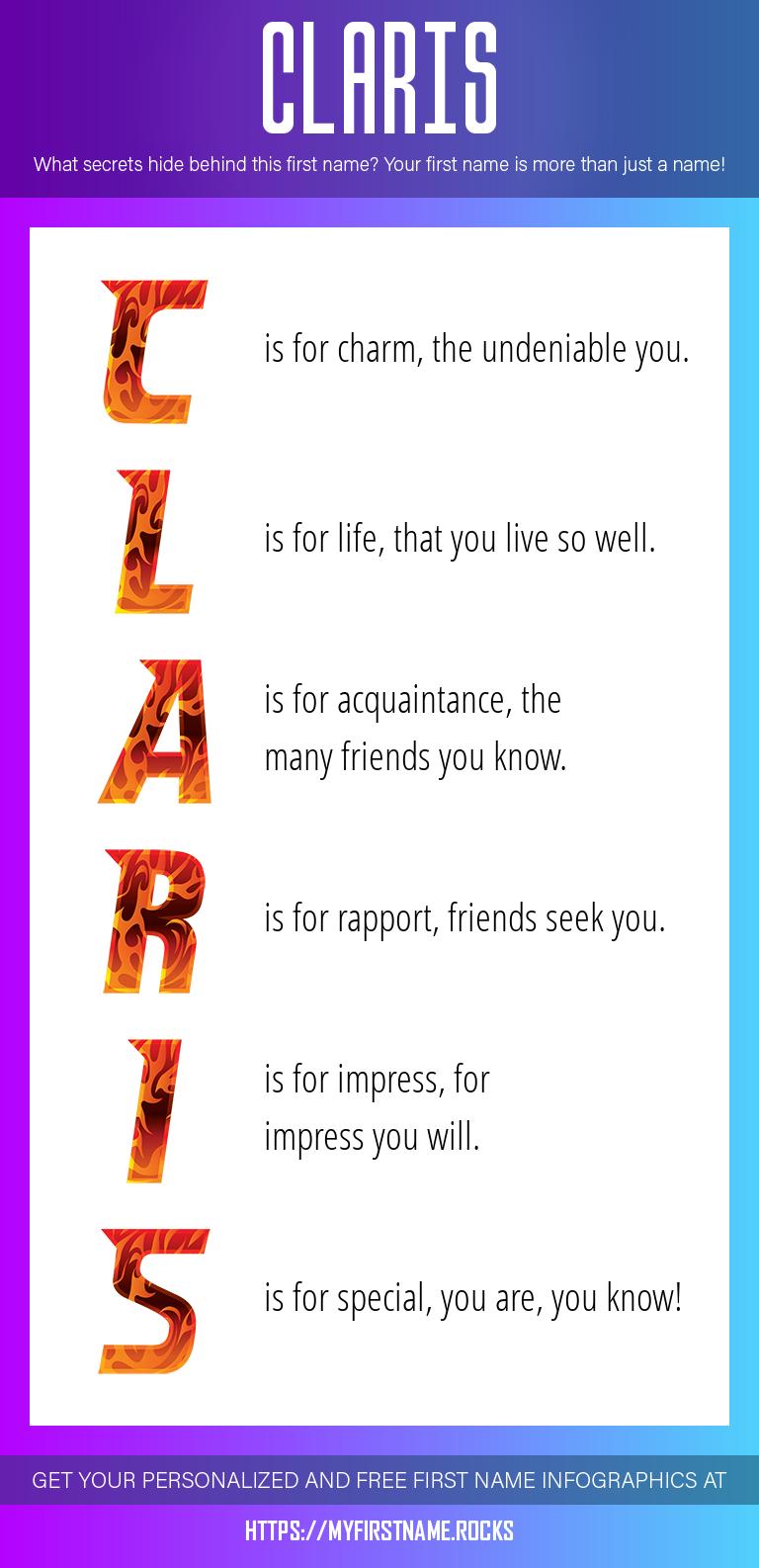 Claris Infographics