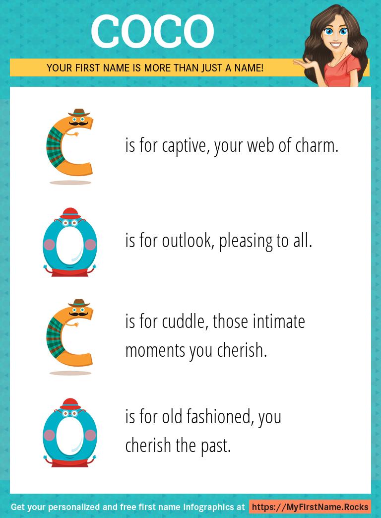 Coco Infographics