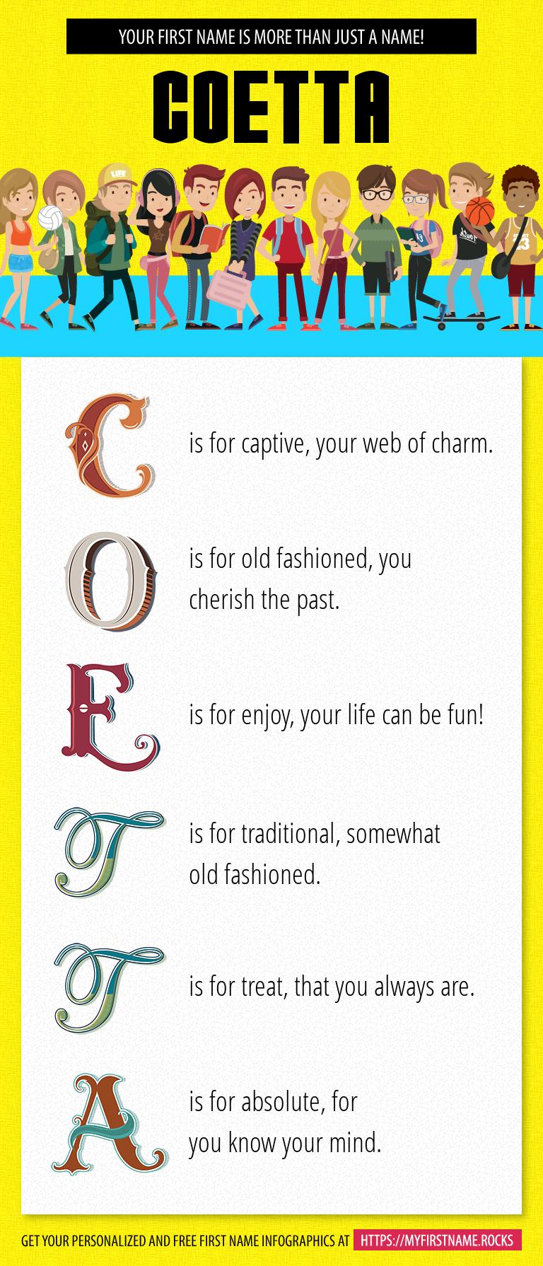 Coetta Infographics