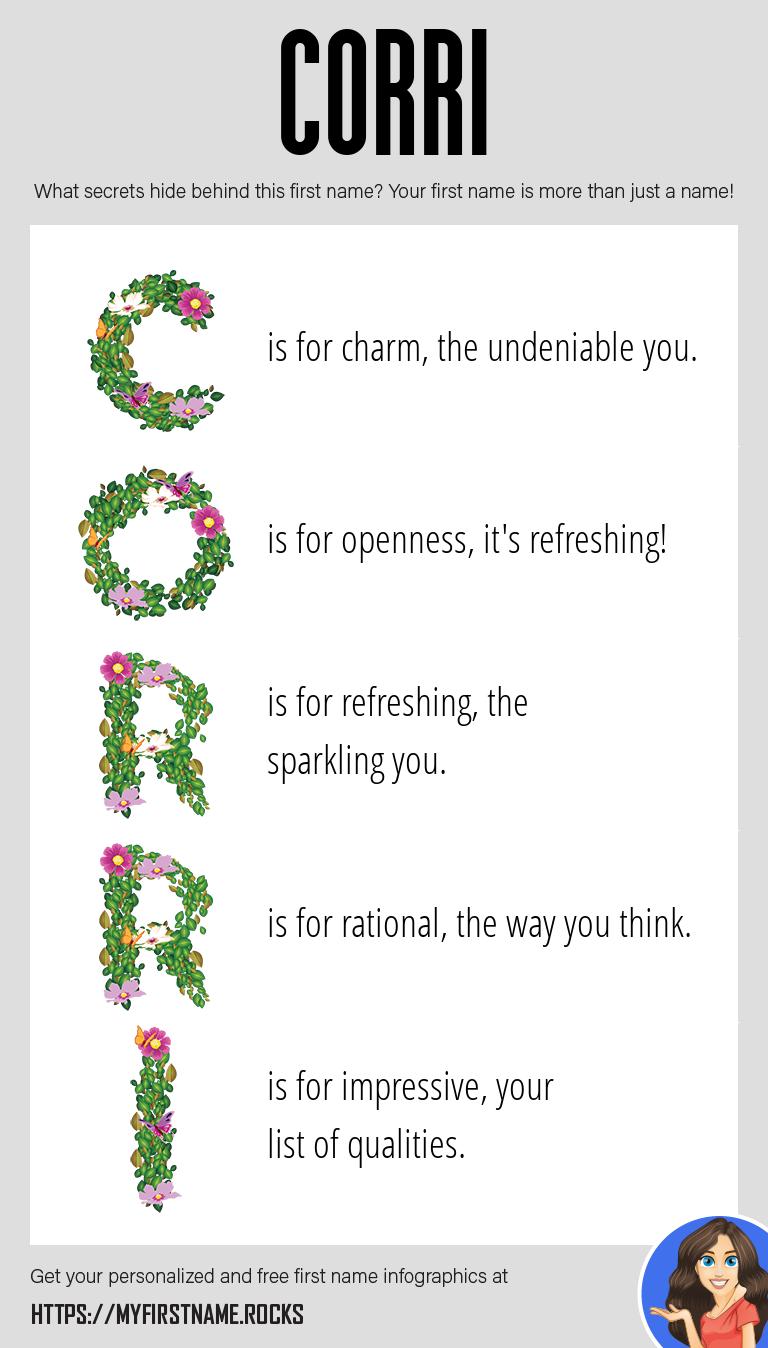 Corri Infographics