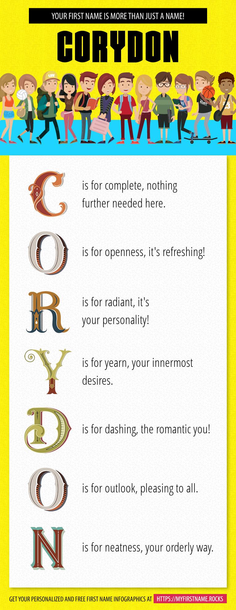 Corydon Infographics