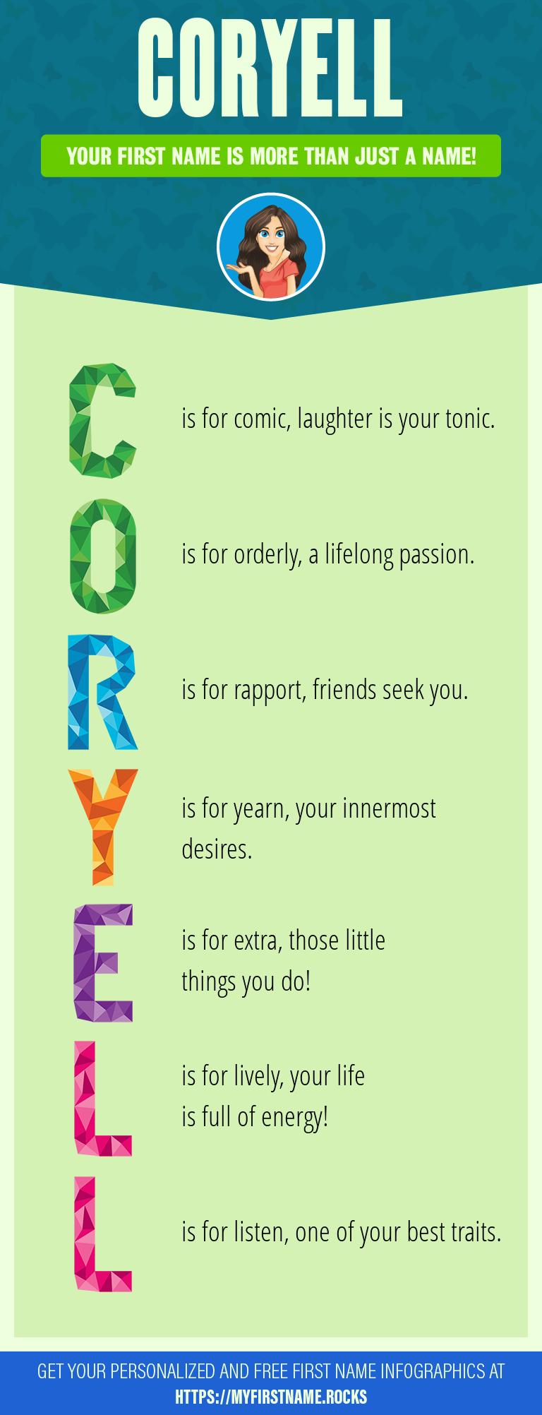 Coryell Infographics