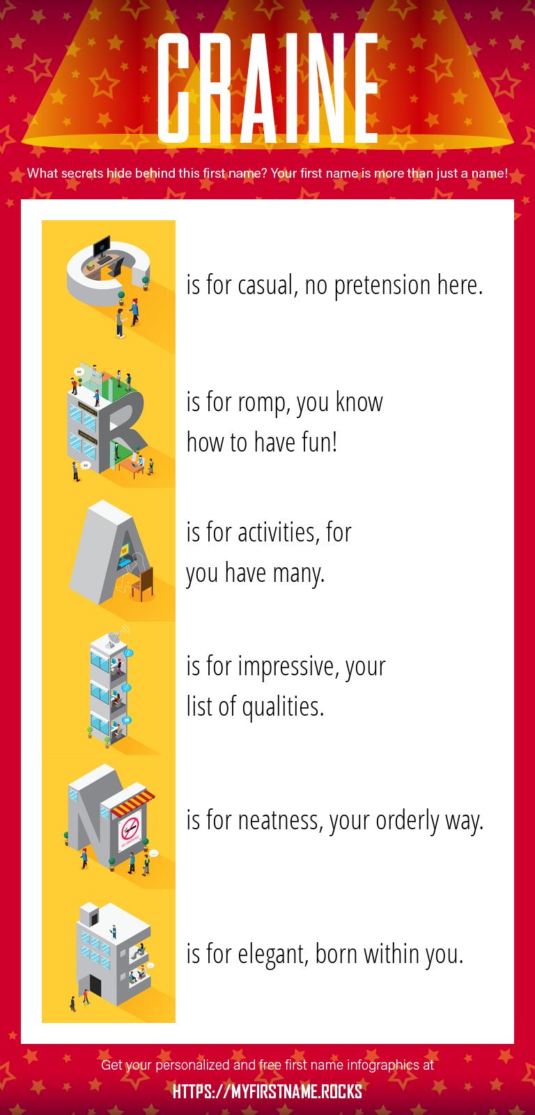 Craine Infographics