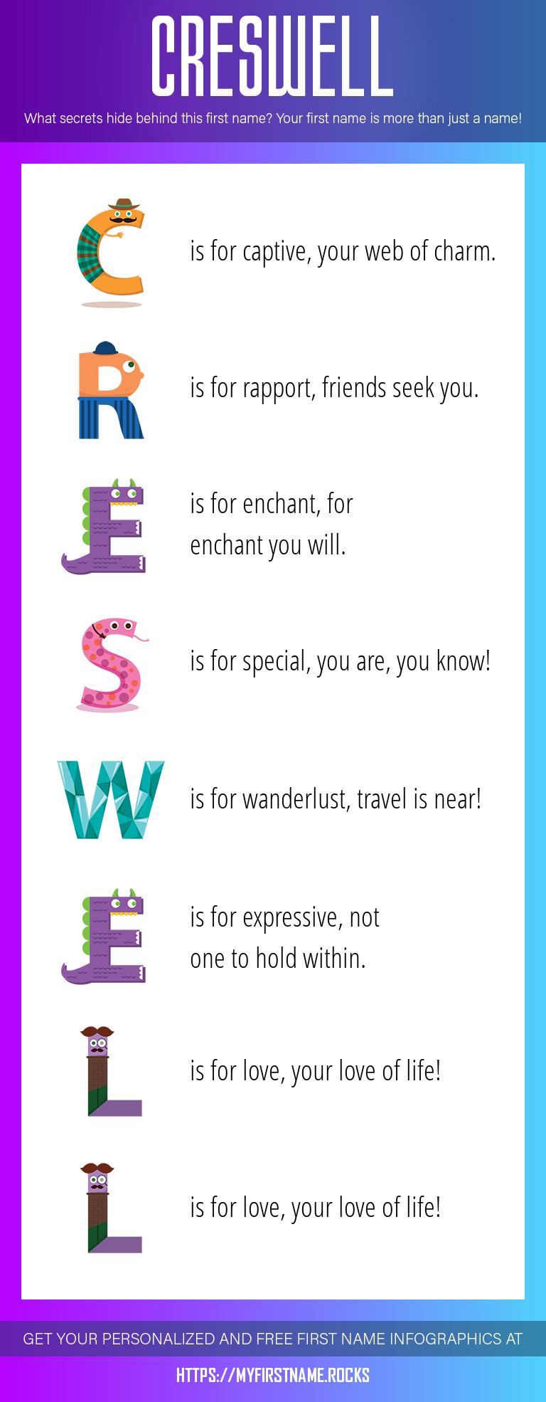 Creswell Infographics