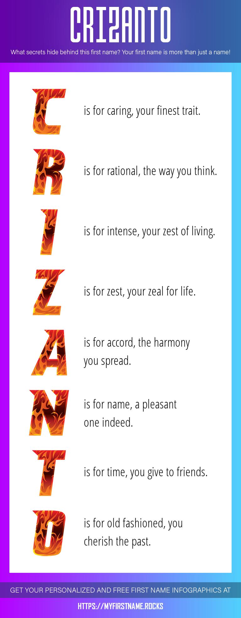 Crizanto Infographics