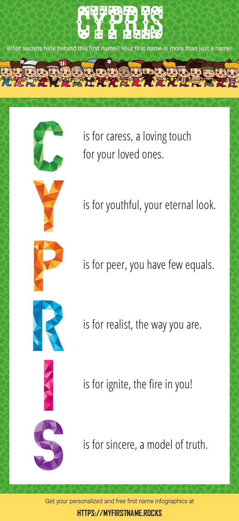 Cypris Infographics