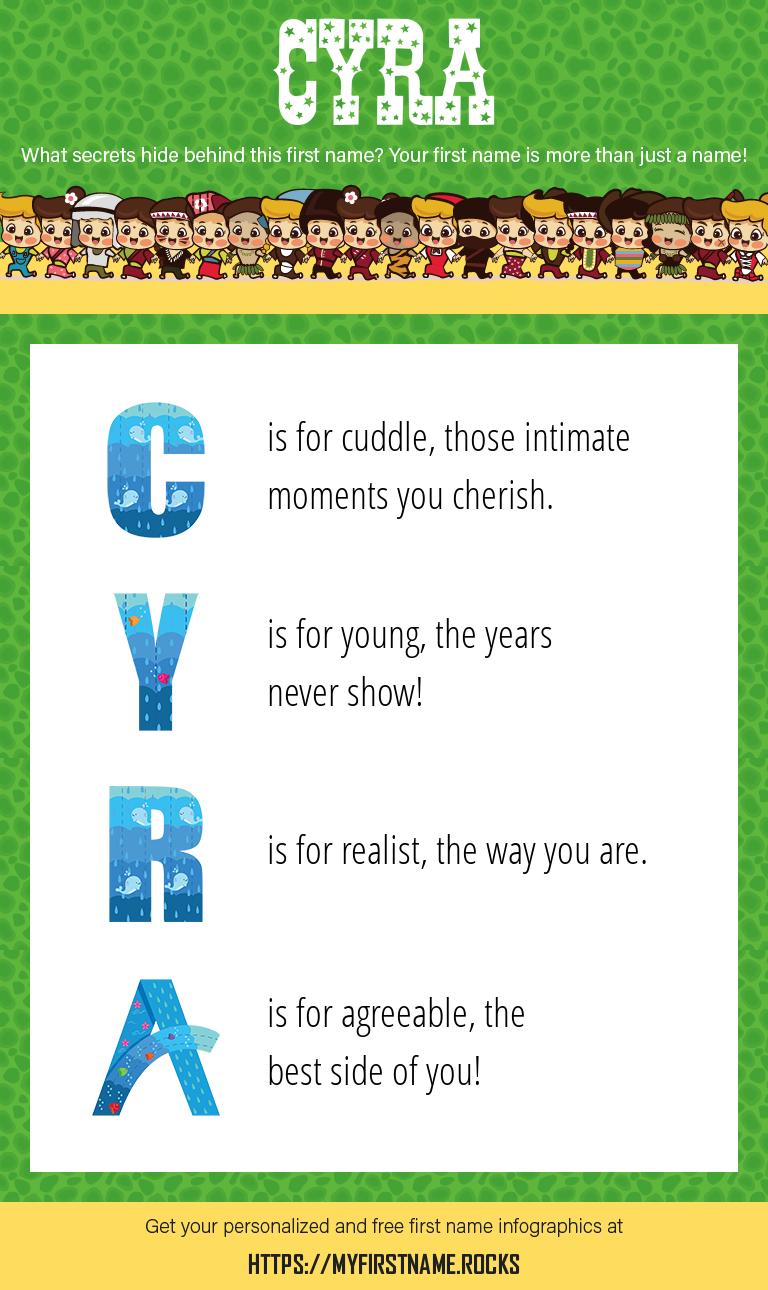 Cyra Infographics