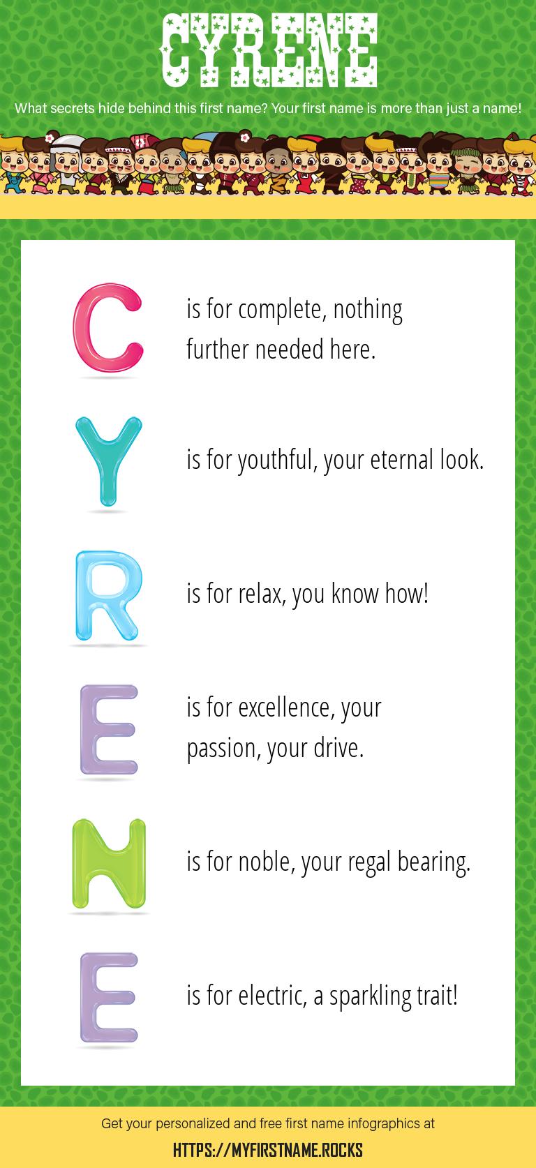 Cyrene Infographics
