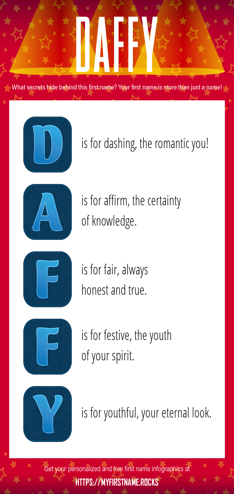 Daffy Infographics