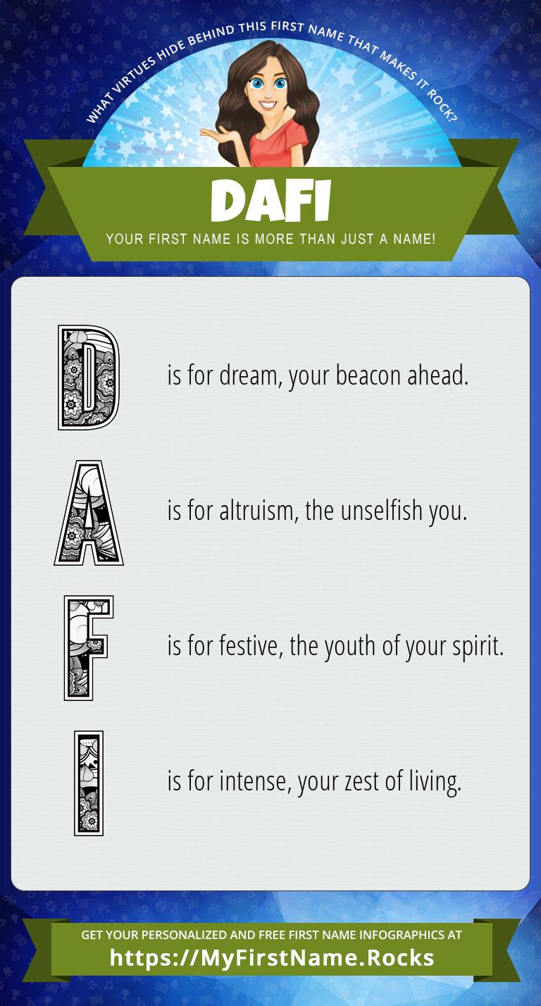 Dafi Infographics