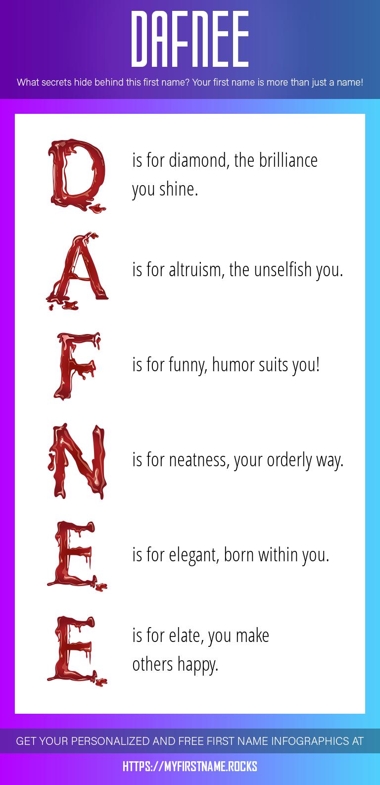 Dafnee Infographics