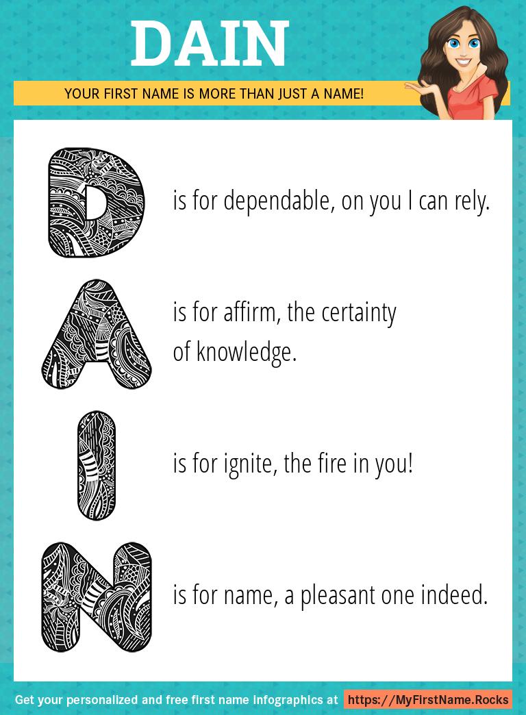 Dain Infographics