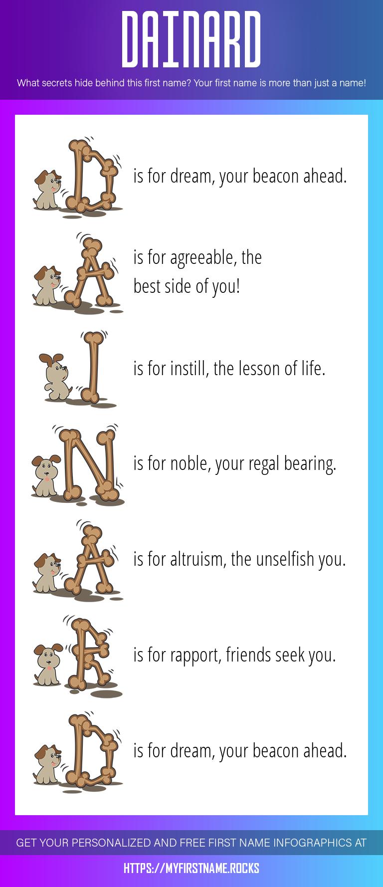 Dainard Infographics