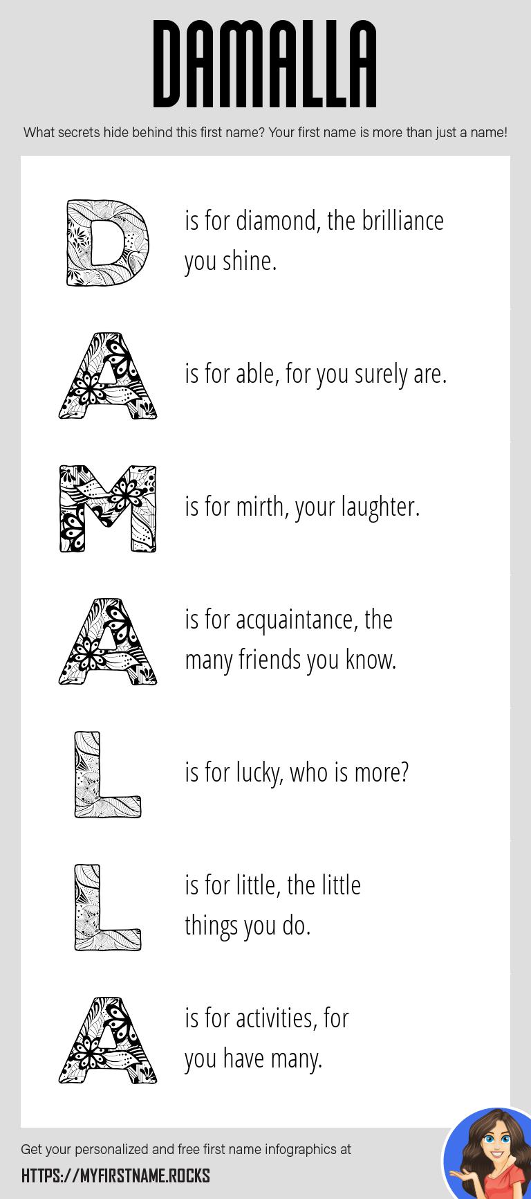 Damalla Infographics