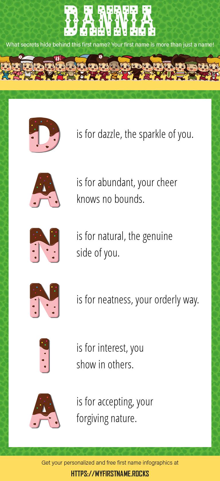 Dannia Infographics