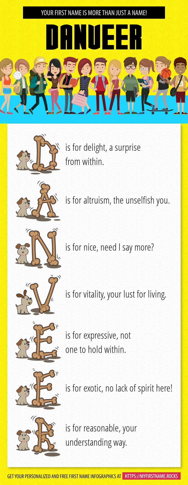 Danveer Infographics