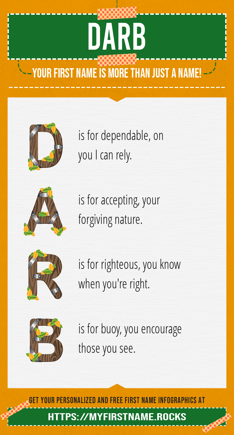 Darb Infographics