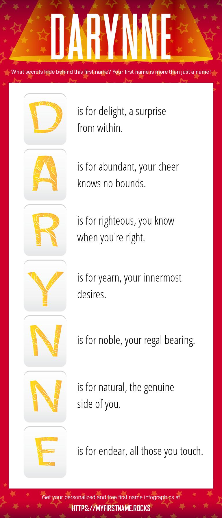 Darynne Infographics