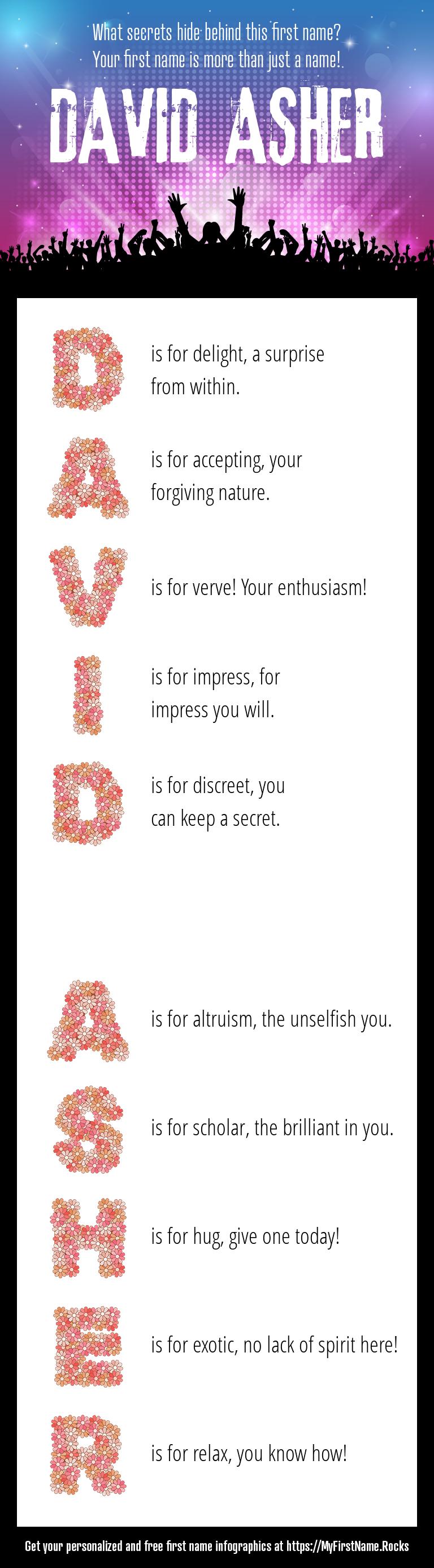David Asher Infographics