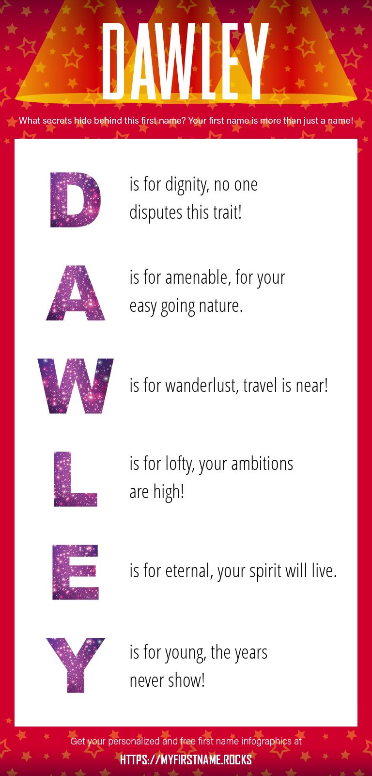Dawley Infographics