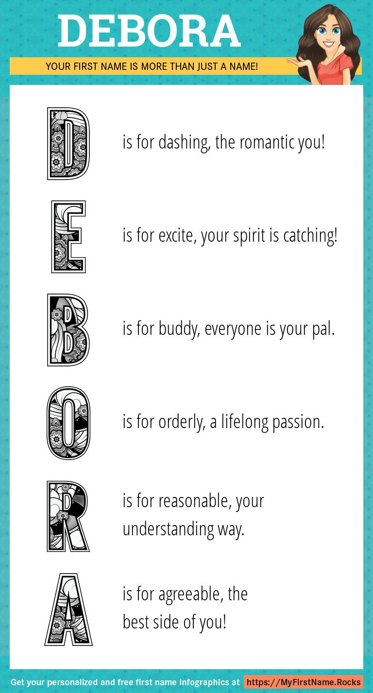 Debora Infographics