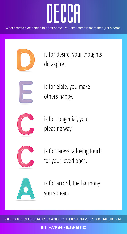 Decca Infographics
