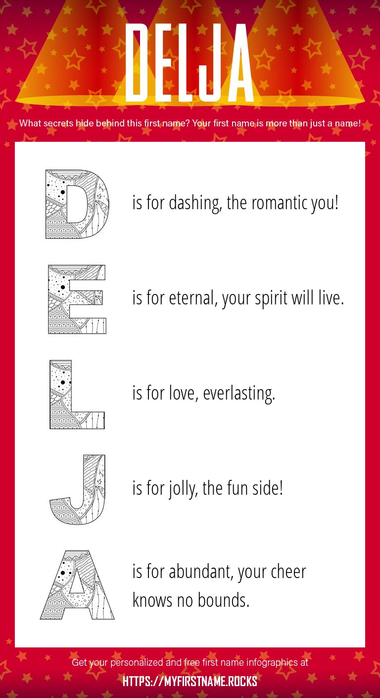 Delja Infographics