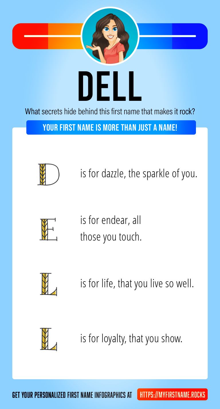 Dell Infographics