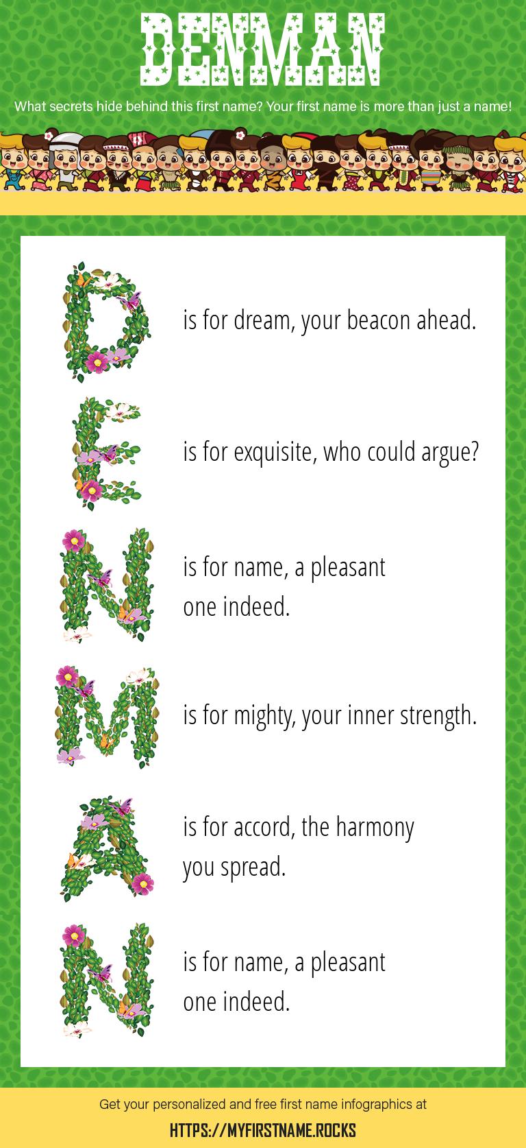 Denman Infographics