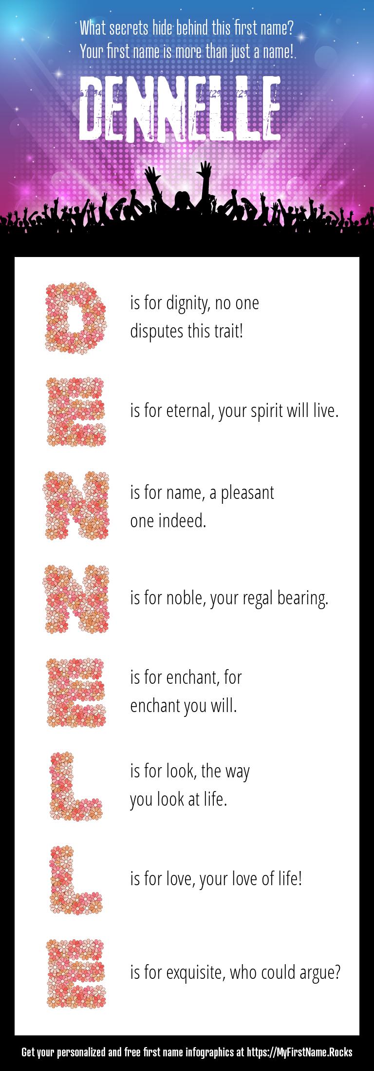 Dennelle Infographics