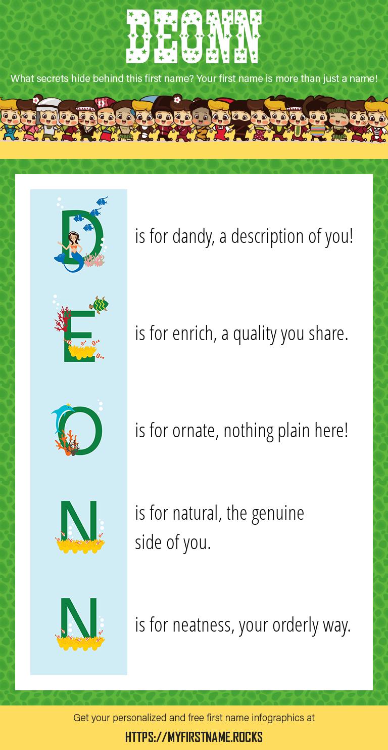 Deonn Infographics