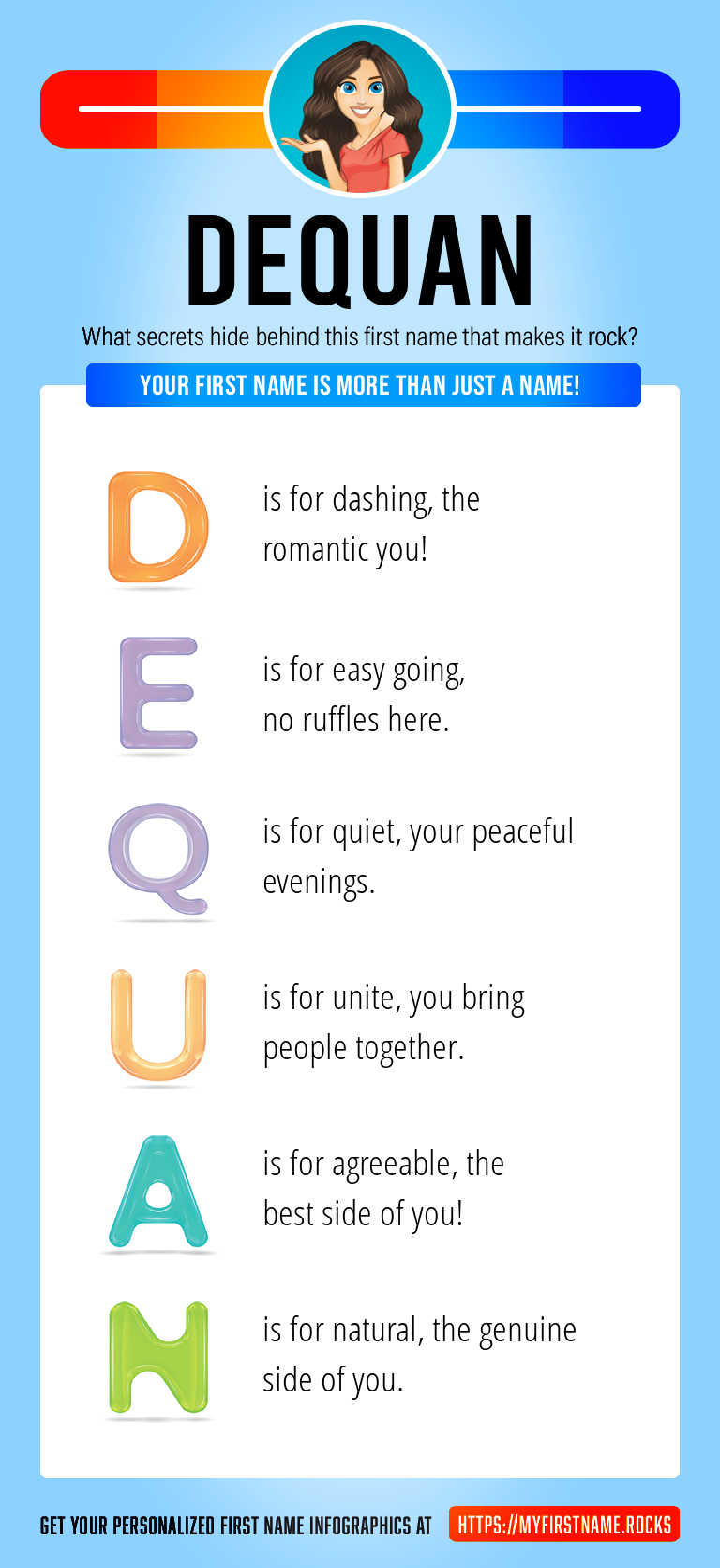 Dequan Infographics