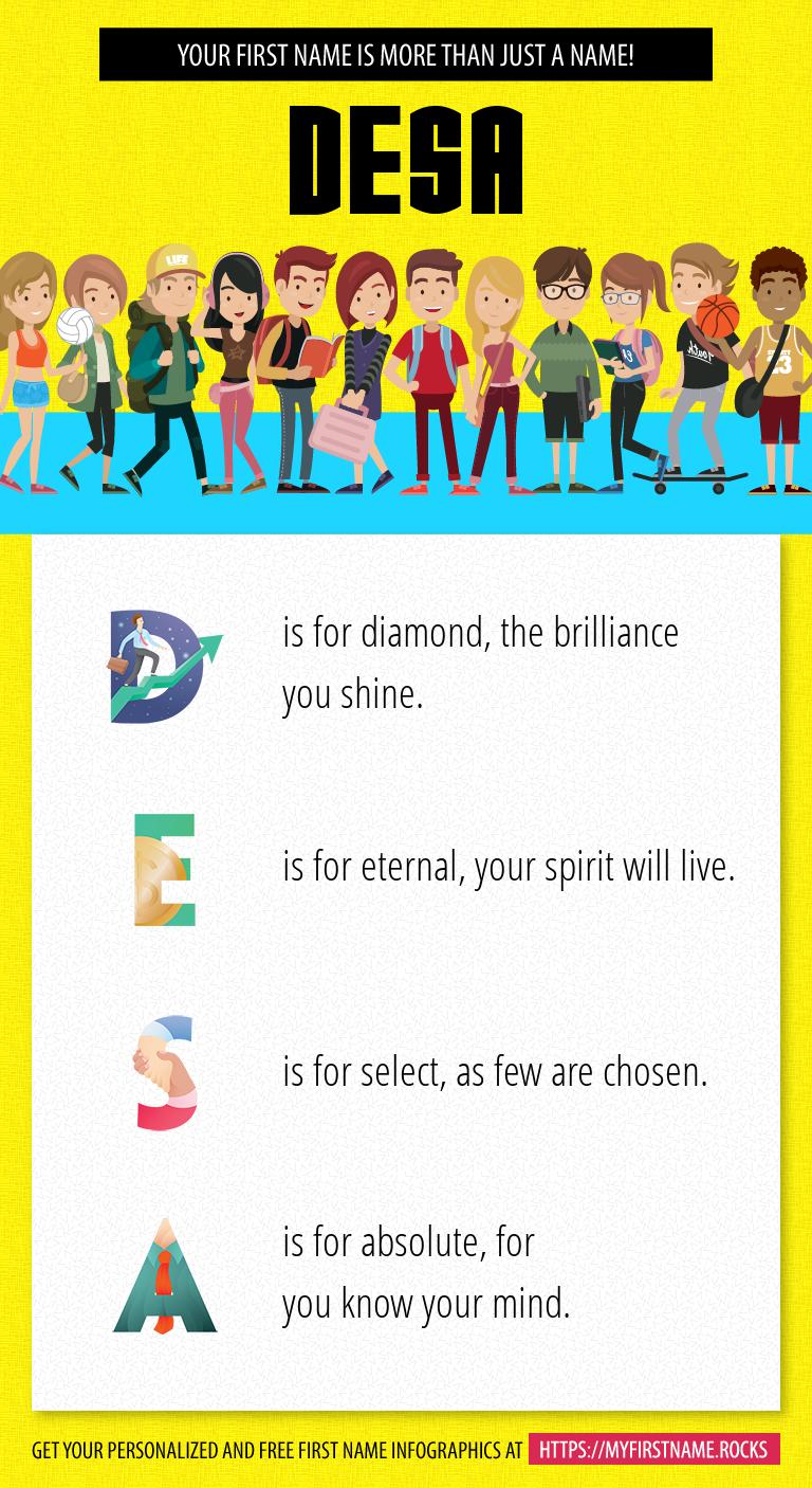 Desa Infographics