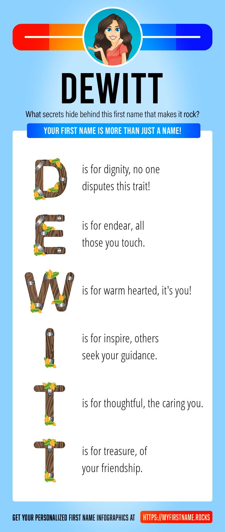 Dewitt Infographics
