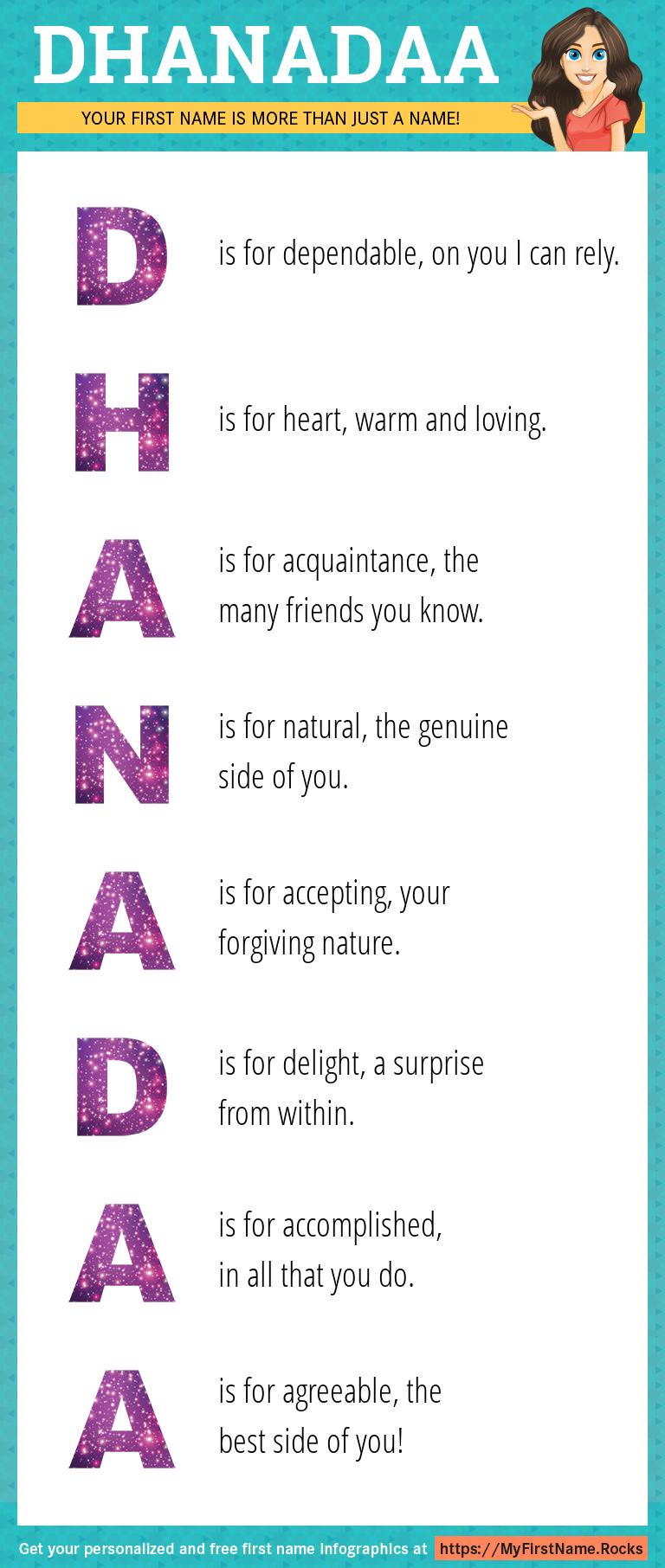 Dhanadaa Infographics