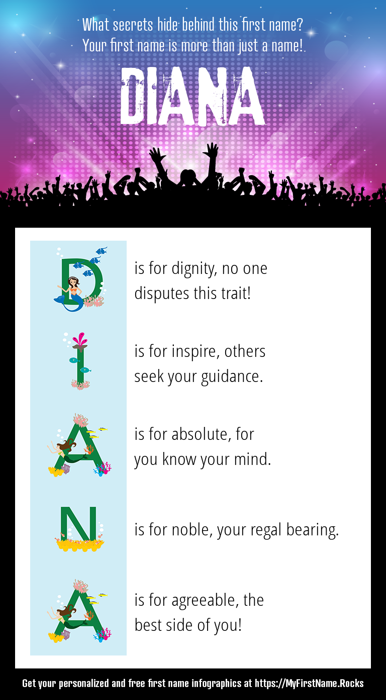 Diana Infographics