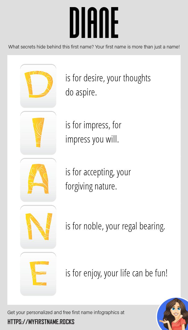 Diane Infographics