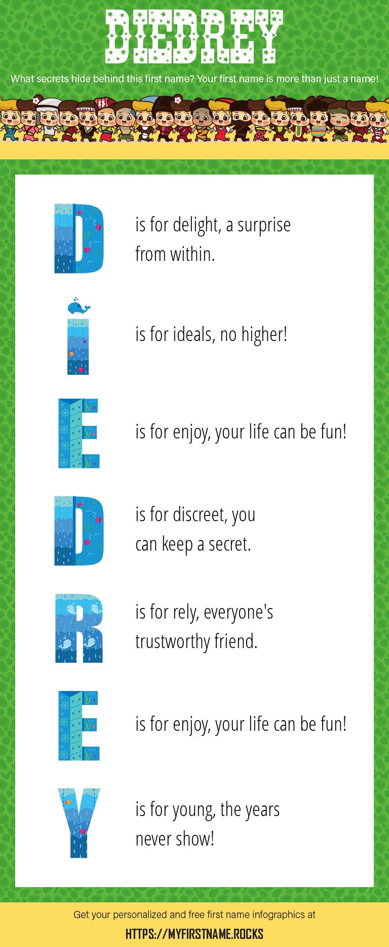 Diedrey Infographics