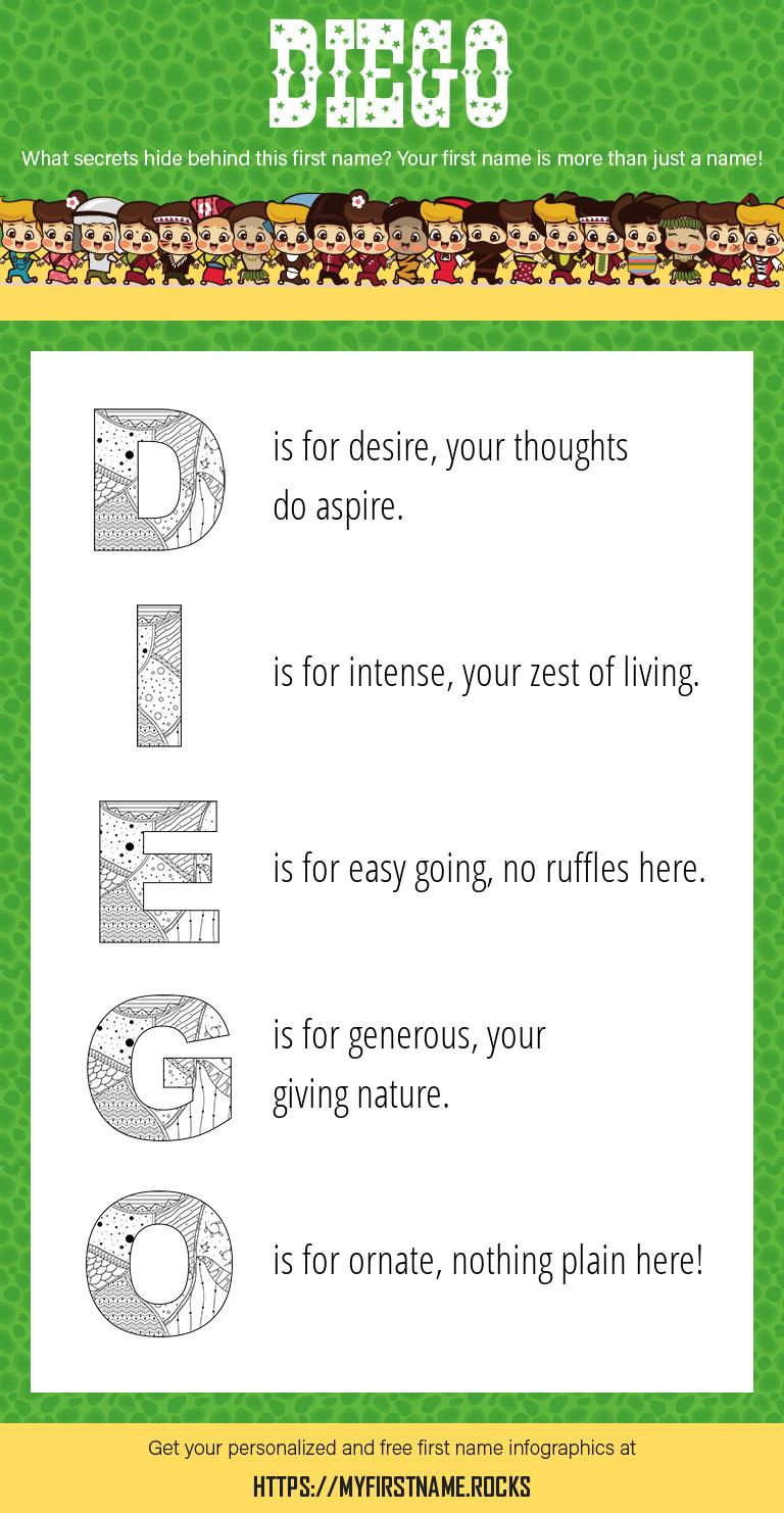 Diego Infographics