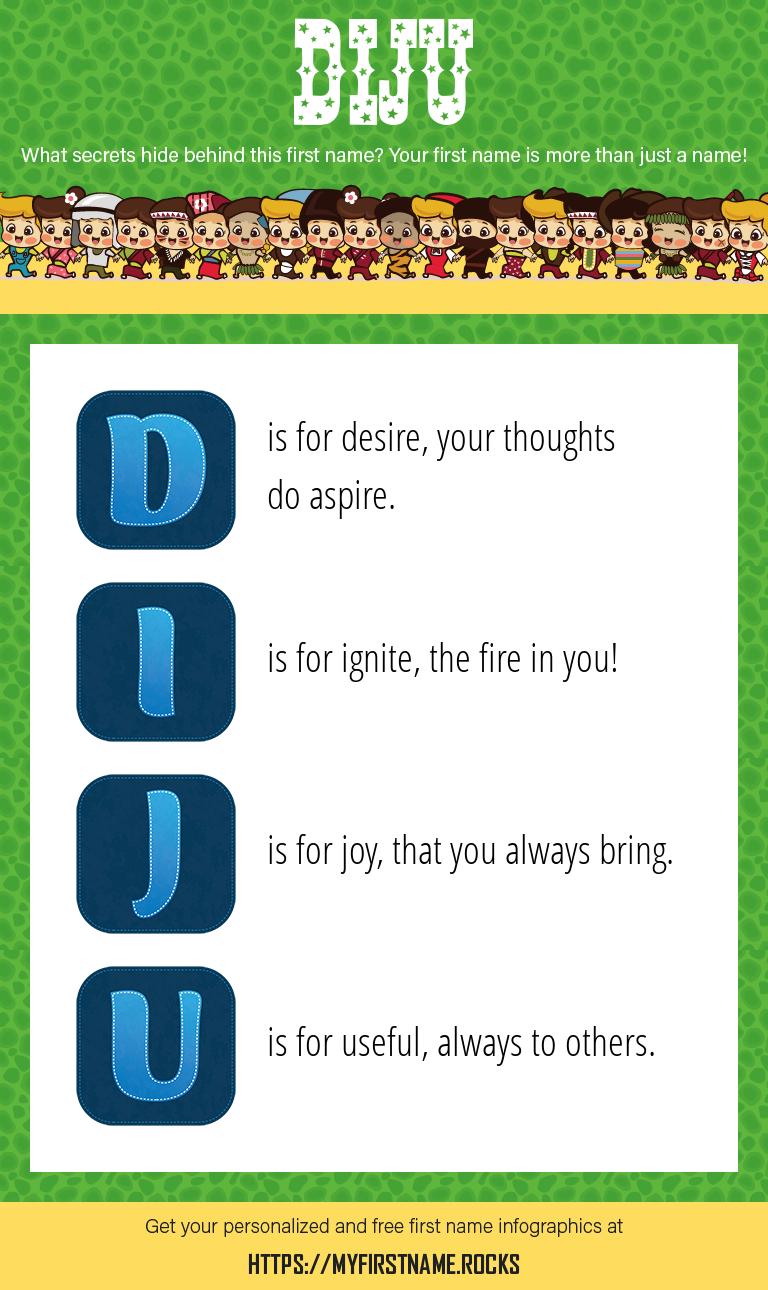 Diju Infographics